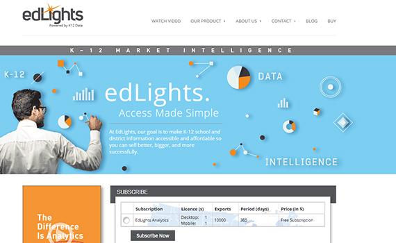 edlights.com